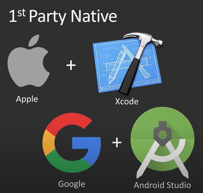 Natif apps technologies